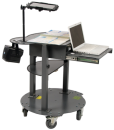 the SKU 2280 includes a KONGcart 2005 and MONKEYmount Tablet Arm